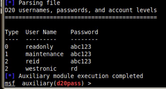 Photo of Metasploitable 2 Exploit Unreal IRC